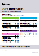 iShares U.S. ETF Product List