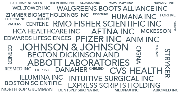 "Names of corresponding companies in the ""innovative healthcare"" evolved sector"