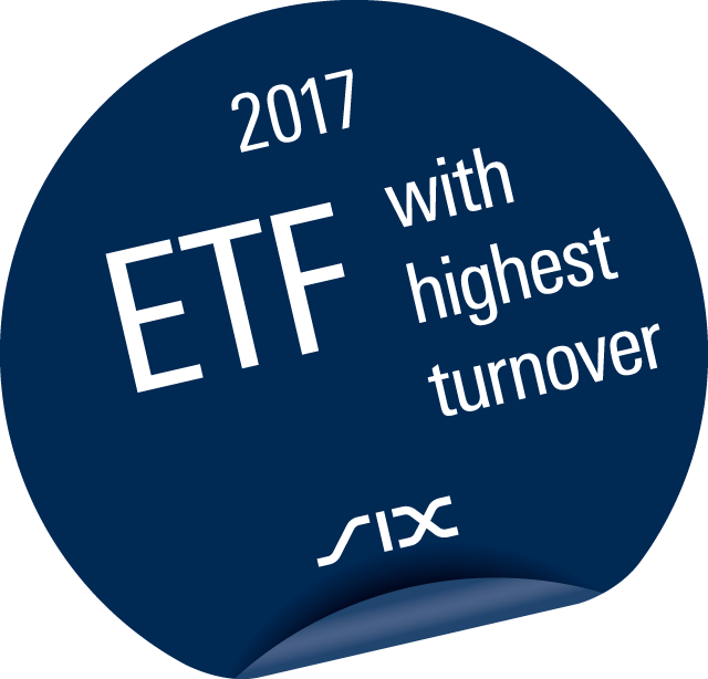 ETF with highest Turnover