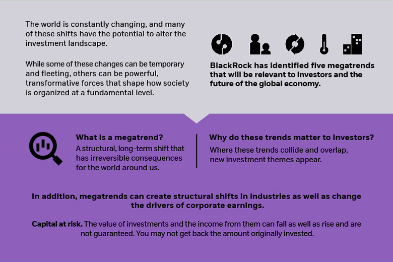 iShares | Five megatrends