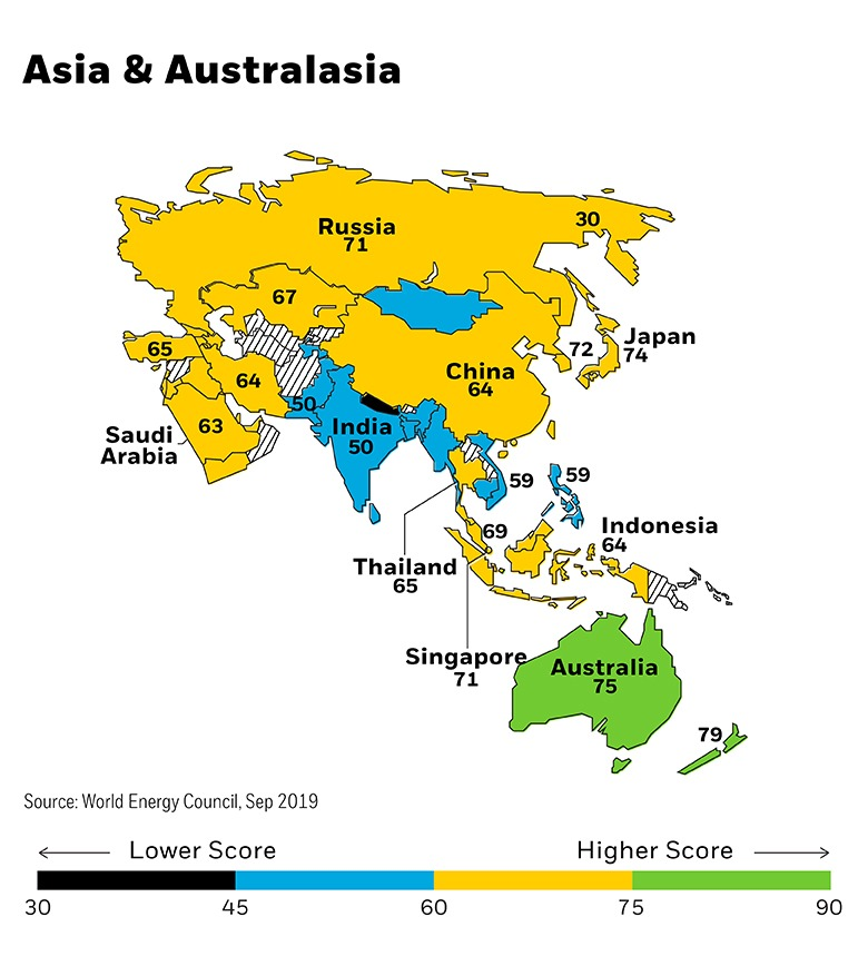 Countries with sustainable energy policies in Asia & Australasia | iShares